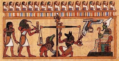 8 Beliefs Of The Afterlife From Around The World by What Did Ancient Egyptians Believe About The Afterlife