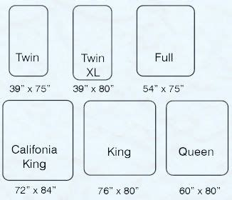 Twin Bed Size Dimensions Twin Bed Sizes And Figure 3 For Dimensions 1 See