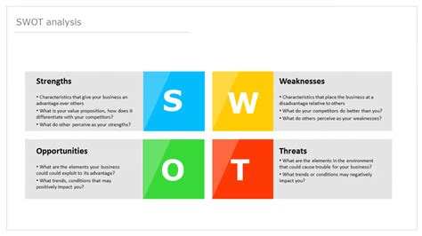 swot analysis ppt template free the best swot analysis presentation template free
