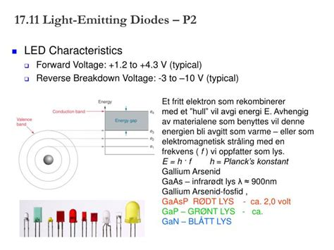 light emitting diodes and their characteristics light emitting diodes characteristics 28 images mars hydro led grow light discussion page