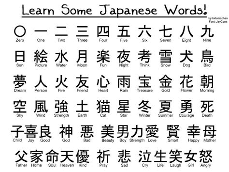 learn some japanese words how to write them anyway