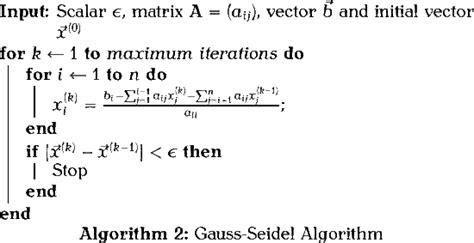 Latex Algorithm2e Tutorial   image gallery latex epsilon