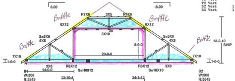 attic truss room size design medeek resources truss images