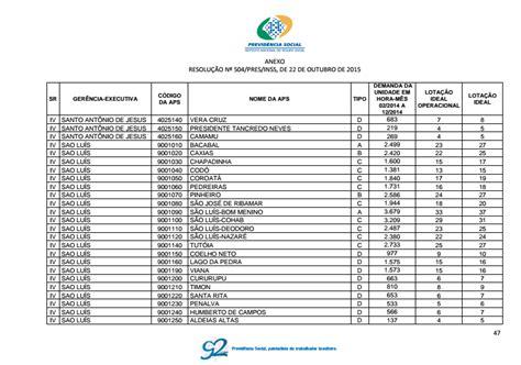 lista dos aprovados no concurso do inss 2016 blog do jo 195 o os 211 rio inss libera lista de ag 234 ncias do