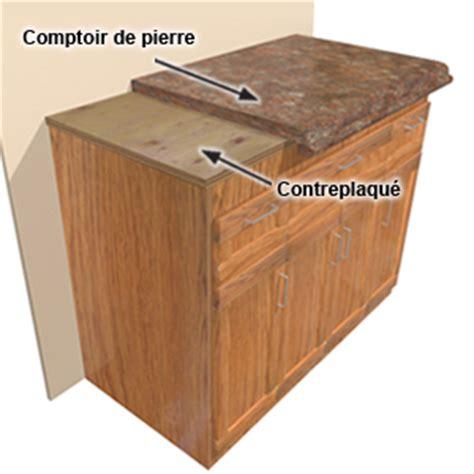 comptoir des abrasifs les comptoirs de cuisine guides d achat rona
