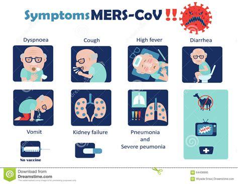 mers  symptoms vector illustration cartoondealercom