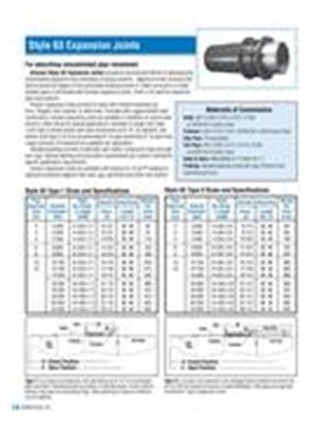 dresser coupling style 38 installation instructions standard metric pipe size in dresser products by world