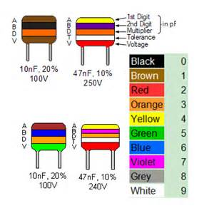 capacitor color code standard capacitor color codes voltage across capacitor