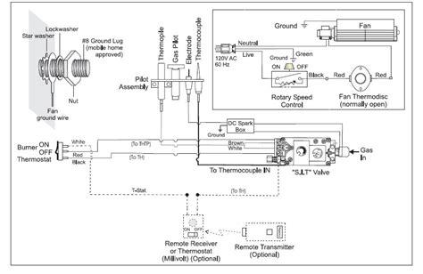 majestic fireplace diagram diagram elsavadorla