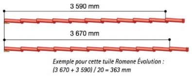 Pureau Tuile Romane by Pose Des Tuiles Chausson Mat 233 Riaux