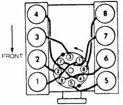Ford 302 Firing Order Solved Firing Order For 1994 F150 V8 302 Engine Fixya