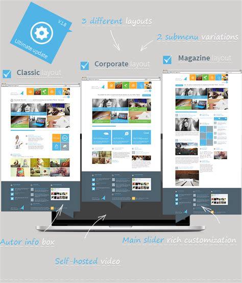 layout trong wordpress share code web chia sẻ niềm đam m 234 bất tận