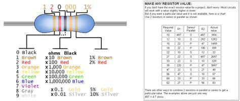 resistor capacitor tutorial basics evotronic