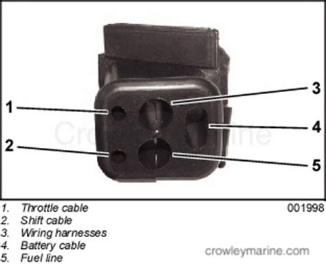 boat steering cable perth 75 hp etec tiller autos post
