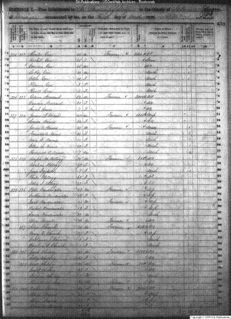 Michigan Birth Records Index Hillsdale County Census