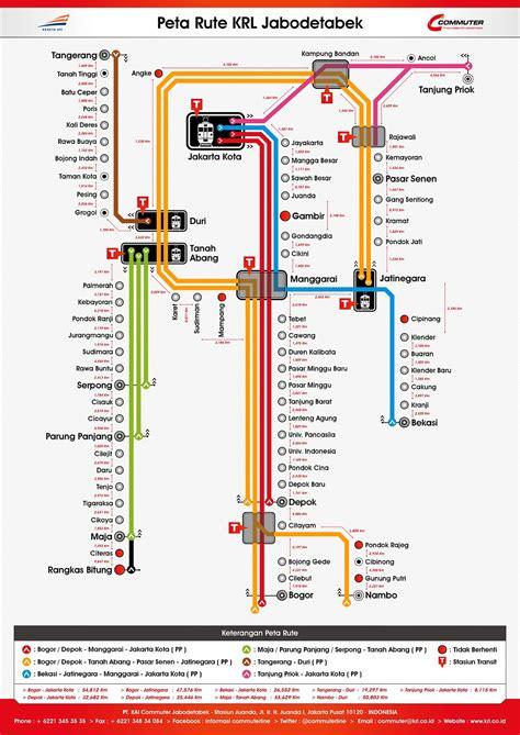 krl commuter  jabodetabek commuter rail system