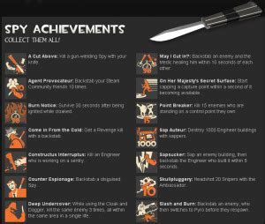 dropping achievement based gaming unplugged
