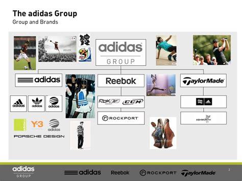 adidas group the adidas group group and