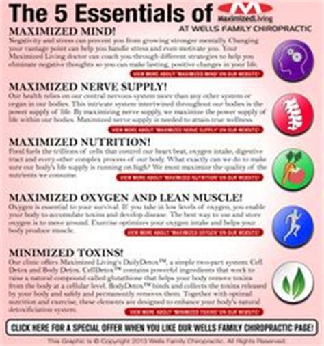 Maximized Living 7 Day Detox by Maximized Living Detox Daily Detox System Maximized