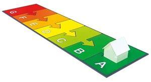 energielabel woning berekenen hr glas prijzen berekenen