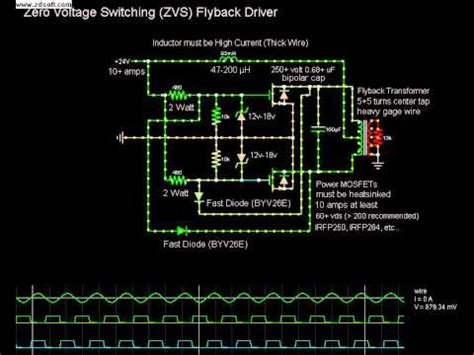 induction heater ltspice zvs zero voltage switching flyback driver simulation