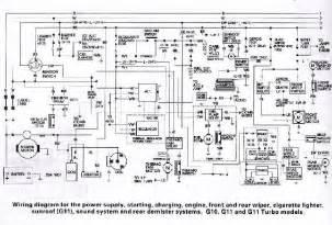 Daihatsu Hijet Engine Diagram Daihatsu G10 G11 And G11 Turbo Models Wiring Diagrams