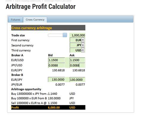 forex arbitrage tutorial currency arbitrage strategies explained forex training group