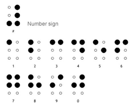 how do blind use braille to read why doesn t braille use dots that exactly resemble the