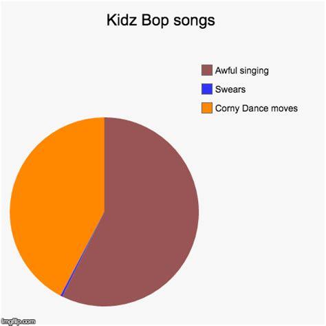 Kidz Bop Meme - kidz bop songs imgflip
