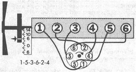 chevy 235 firing order diagram pin chevy 235 firing order diagram hd on