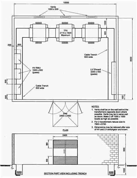 7 typical layout designs of 11kV indoor distribution