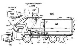 Front Load Garbage Truck Sketch Coloring Page sketch template