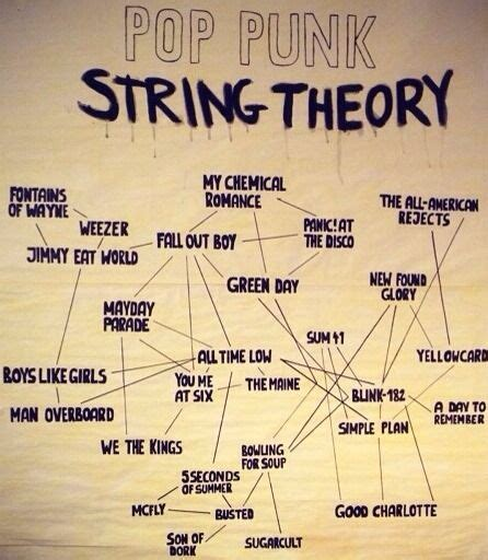 The Theory Of The Secret Slutas We All T by 1000 Ideas About Pop Rock Bands On Bay City