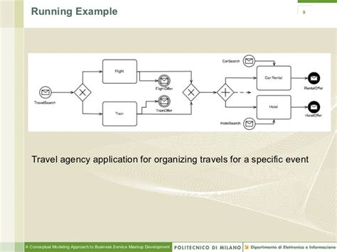 bpmn diagram for the travel agency bpmn diagram for the travel agency choice image how to guide and refrence