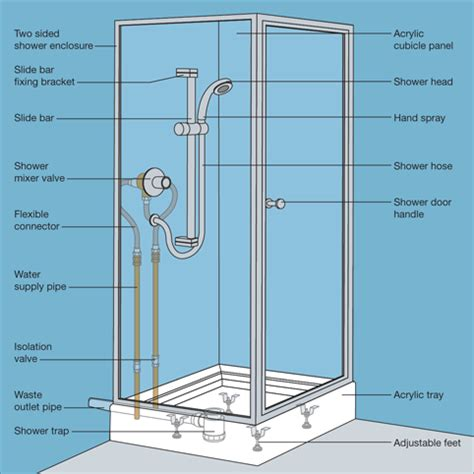 How To Install A Shower System by Installing A Shower Cubicle Diy Tips Projects Advice