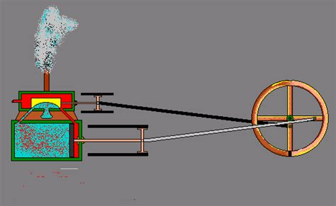 acting steam engine diagram acting steam engine diagrams get free image about