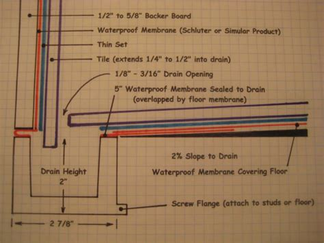 Ditch Door House Floor Plan - shower trench drains