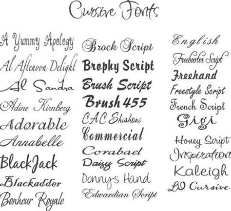 tattoo fonts plain the of choosing the font and lettering for a