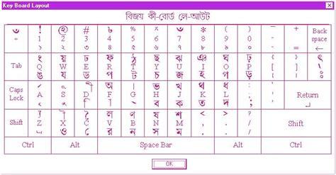 keyboard layout of bangla word i want to use bangla font bijoy techyv com