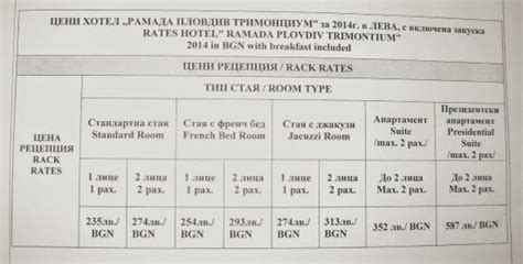 Rack Rates by Rack Rate Sheet Picture Of Ramada Plovdiv Trimontium