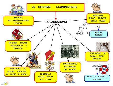 schema illuminismo mappa concettuale le riforme illuministiche studentville