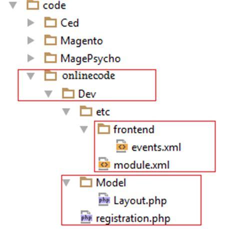 magento xml layout options xml loaded tree get all xml loaded tree magento 2