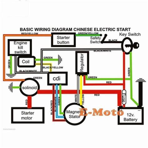 lifan 140cc wiring diagram lifan 200cc wiring diagram