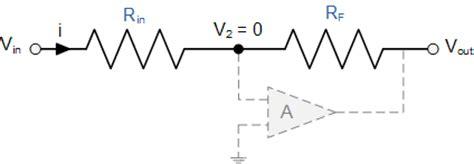 feedback resistor network inverting lifier electronics