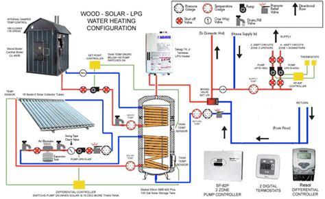 heat   home diy radiant floor heating