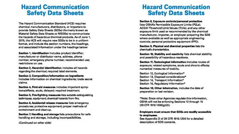 sds 16 sections a visual guide to hazcom pictograms chemical labels and