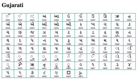 Letter Gujarati Search Results For Gujrati Letters Calendar 2015