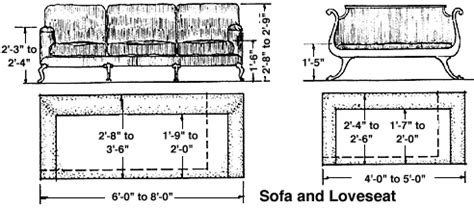how long is a standard sofa sofa and loveseat rule of thumb design pinterest