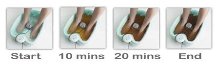 Bioenergiser Detox Foot Spa by Foot Spa Weight Loss Pills Diet Plans Cosmetics