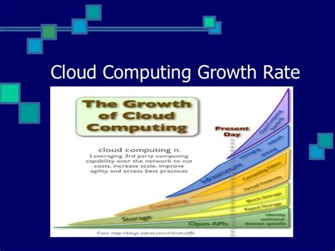 ppt templates for cloud computing free download cloud computing powerpoint presentation free download